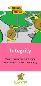 Kiwi Can theme, Integrity