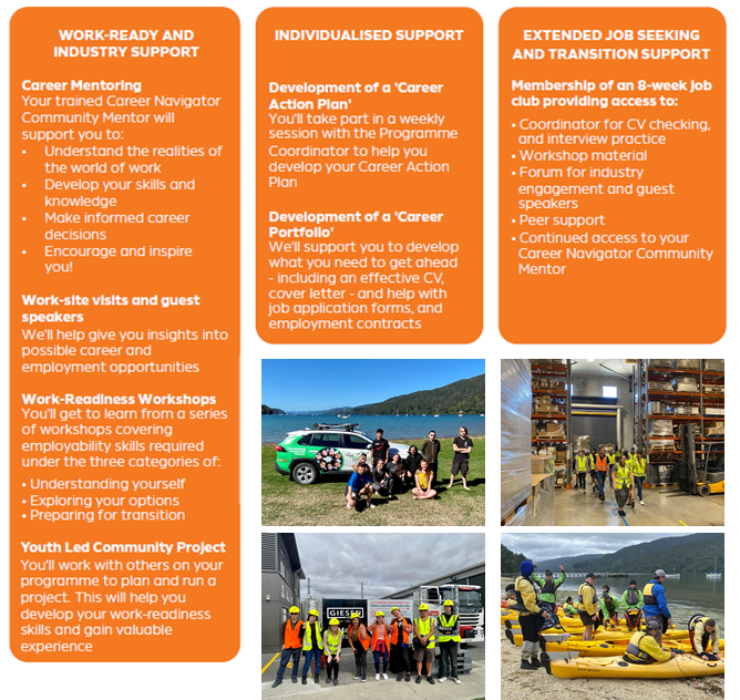 Career Navigator Community Components, Marlborough 2021