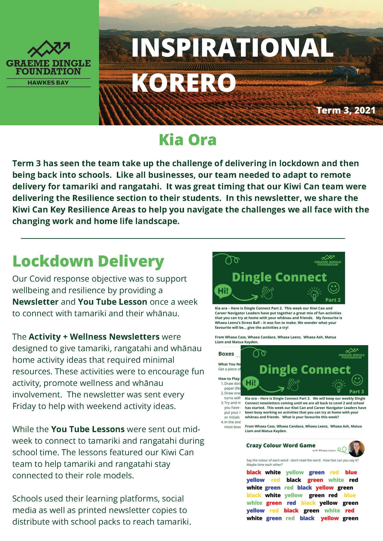 Inspirational Korero Term 3 Page 1